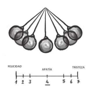 PENDOLO2